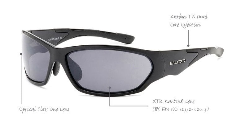 Promo Image showcasing Bloc Eyewear's Sports Sunglasses Technology