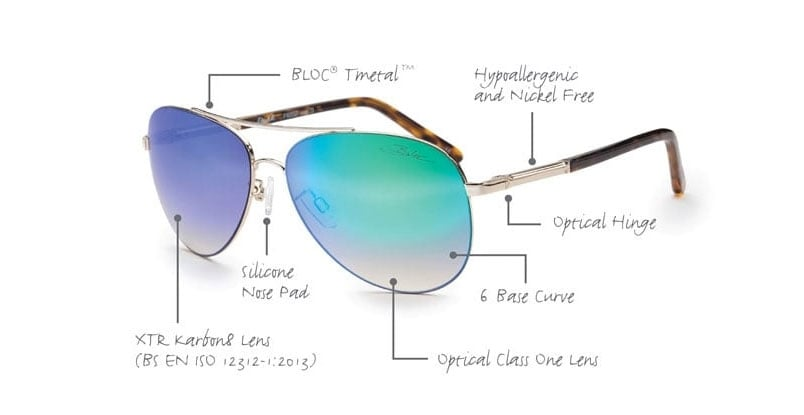 Promo Image showcasing Bloc Eyewear's Lifestyle Sunglasses Technology