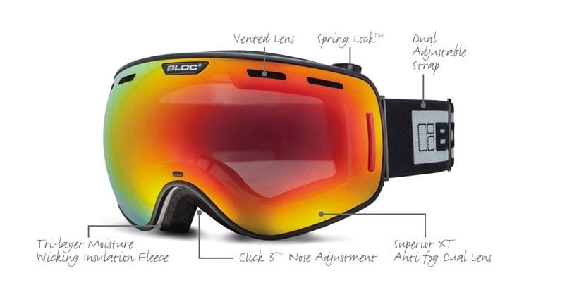 Promo Image showcasing Bloc Eyewear's Goggles Technology